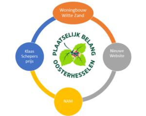 Voorkant van de Hesselaer 12-2020